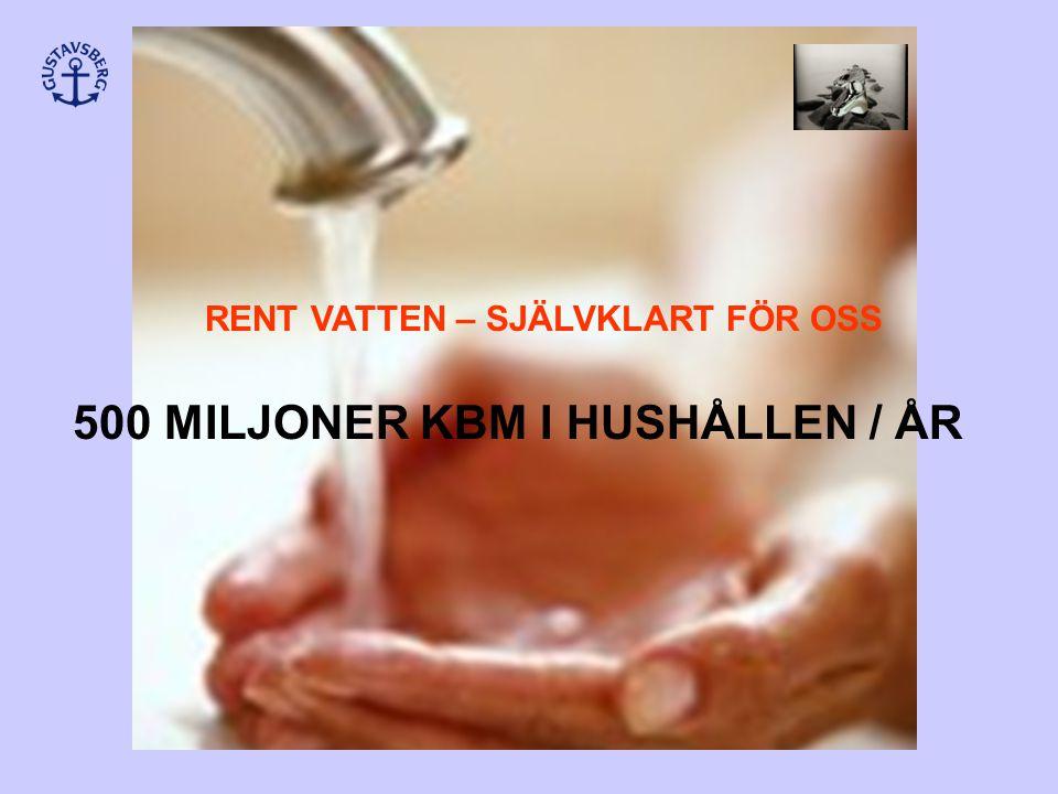 RENT VATTEN – SJÄLVKLART FÖR OSS 500 MILJONER KBM I HUSHÅLLEN / ÅR