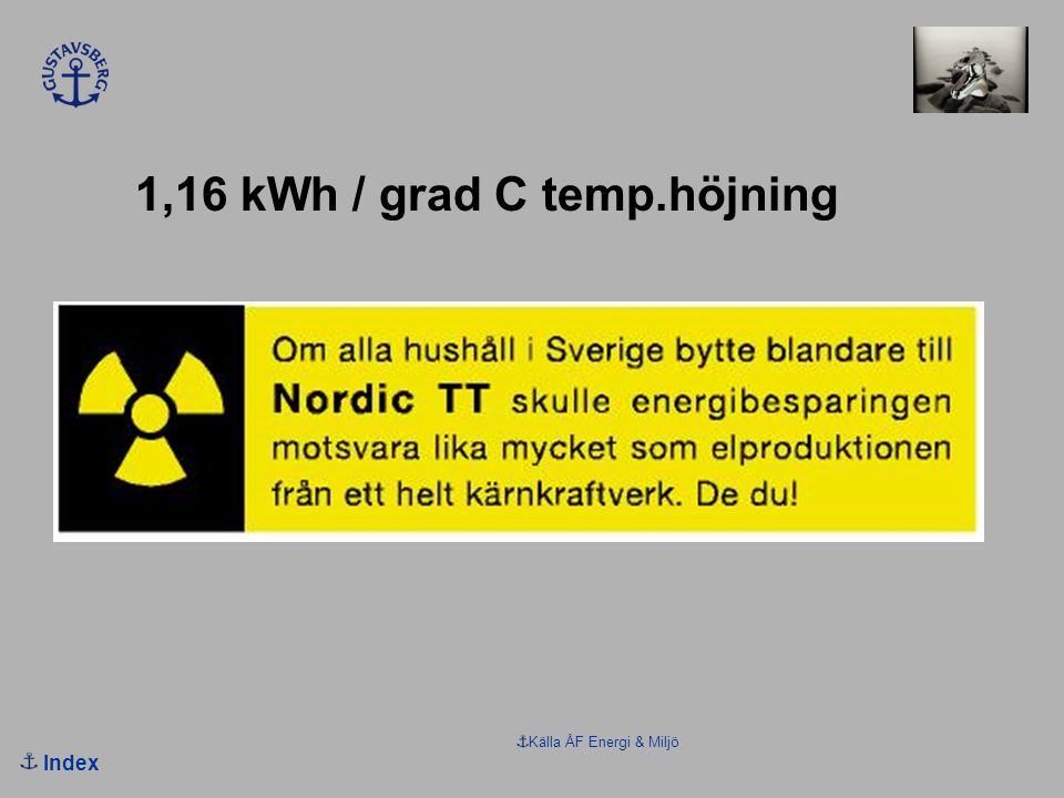 Index Källa ÅF Energi & Miljö 1,16 kWh / grad C temp.höjning
