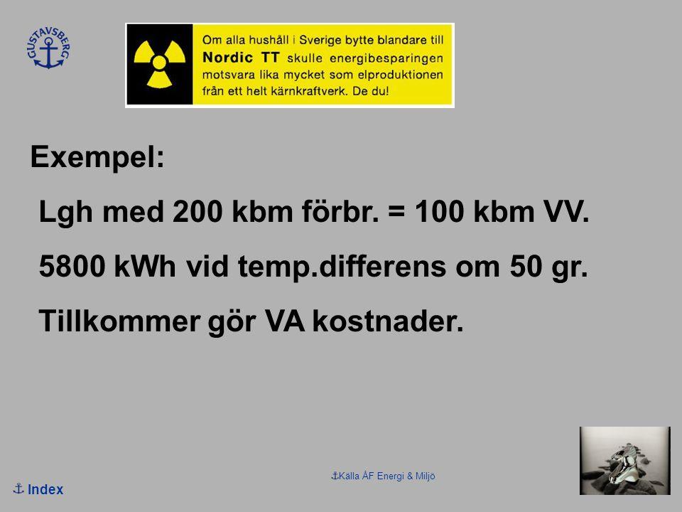 Index Källa ÅF Energi & Miljö Exempel: Lgh med 200 kbm förbr.