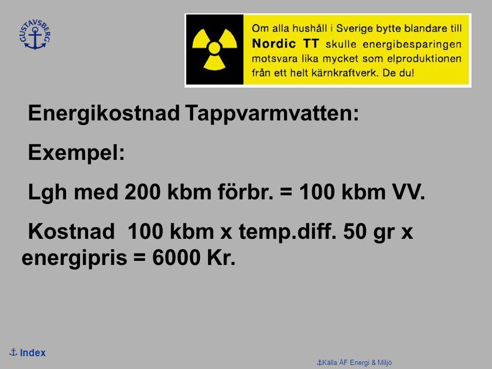 Index Källa ÅF Energi & Miljö Energikostnad Tappvarmvatten: Exempel: Lgh med 200 kbm förbr.