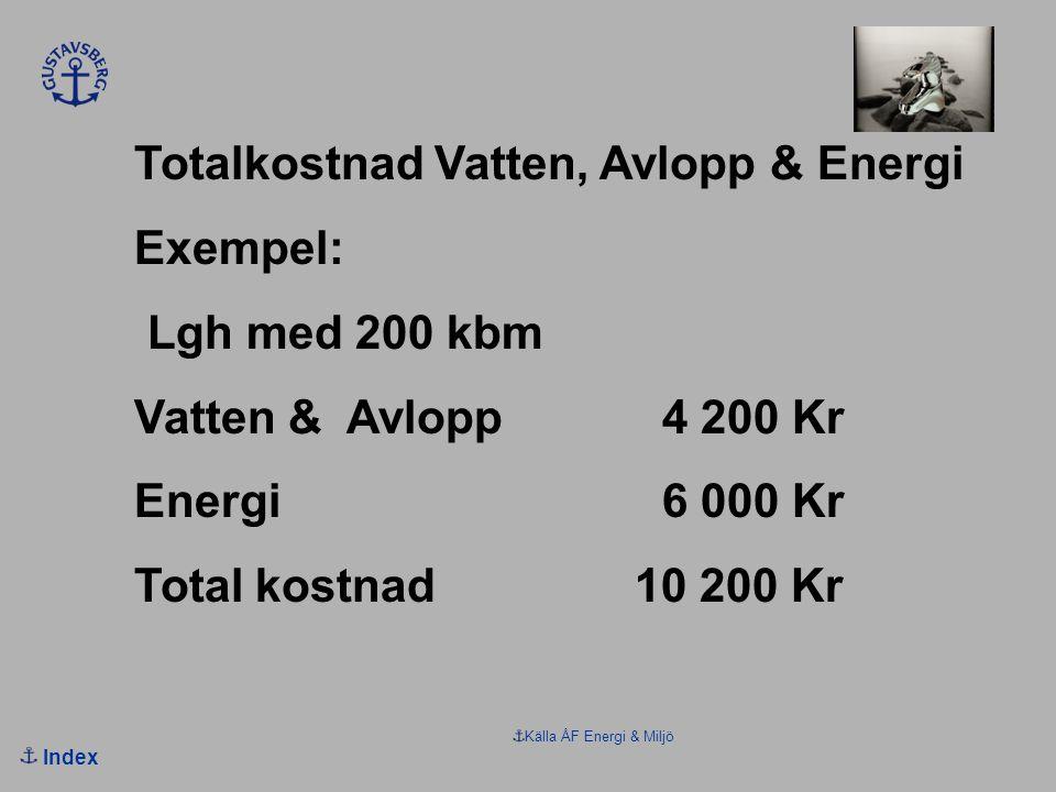 Index Källa ÅF Energi & Miljö Totalkostnad Vatten, Avlopp & Energi Exempel: Lgh med 200 kbm Vatten & Avlopp4 200 Kr Energi 6 000 Kr Total kostnad 10 200 Kr