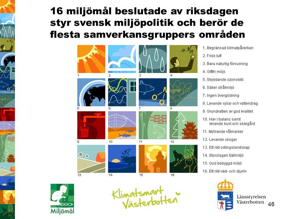 46 16 miljömål beslutade av riksdagen styr svensk miljöpolitik och berör de flesta samverkansgruppers områden