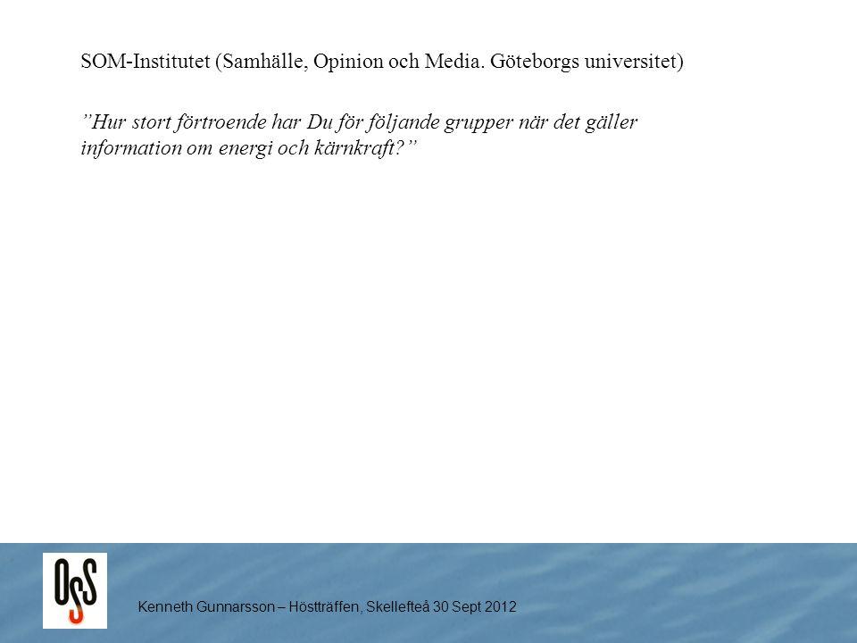 """Kenneth Gunnarsson – Höstträffen, Skellefteå 30 Sept 2012 """"Hur stort förtroende har Du för följande grupper när det gäller information om energi och k"""