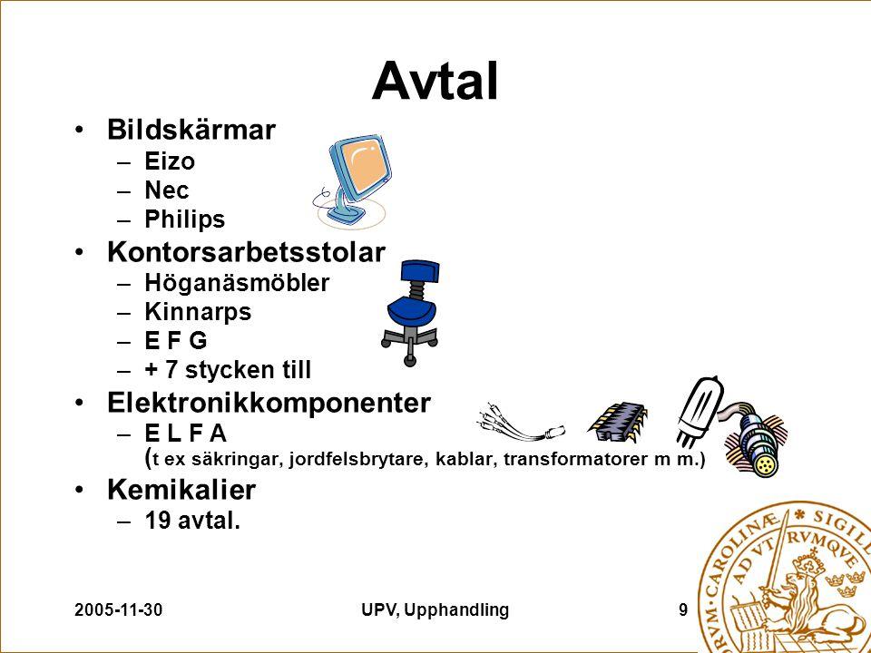 2005-11-30UPV, Upphandling9 Avtal Bildskärmar –Eizo –Nec –Philips Kontorsarbetsstolar –Höganäsmöbler –Kinnarps –E F G –+ 7 stycken till Elektronikkomp