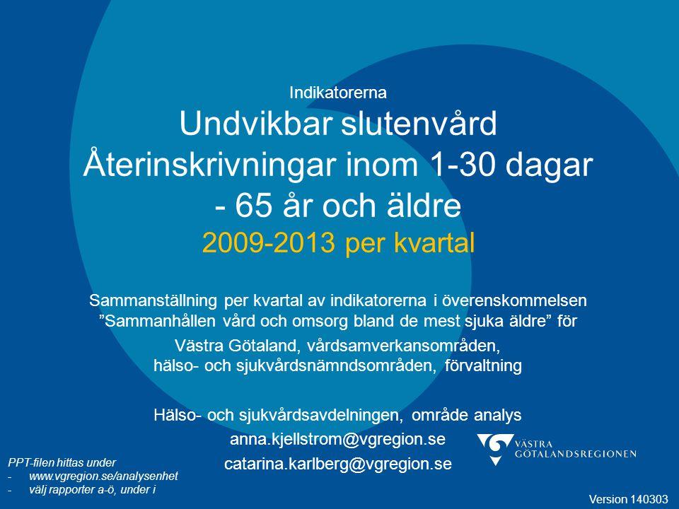 Indikatorerna Undvikbar slutenvård Återinskrivningar inom 1-30 dagar - 65 år och äldre 2009-2013 per kvartal Sammanställning per kvartal av indikatorerna i överenskommelsen Sammanhållen vård och omsorg bland de mest sjuka äldre för Västra Götaland, vårdsamverkansområden, hälso- och sjukvårdsnämndsområden, förvaltning Hälso- och sjukvårdsavdelningen, område analys anna.kjellstrom@vgregion.se catarina.karlberg@vgregion.se PPT-filen hittas under -www.vgregion.se/analysenhet -välj rapporter a-ö, under i Version 140303