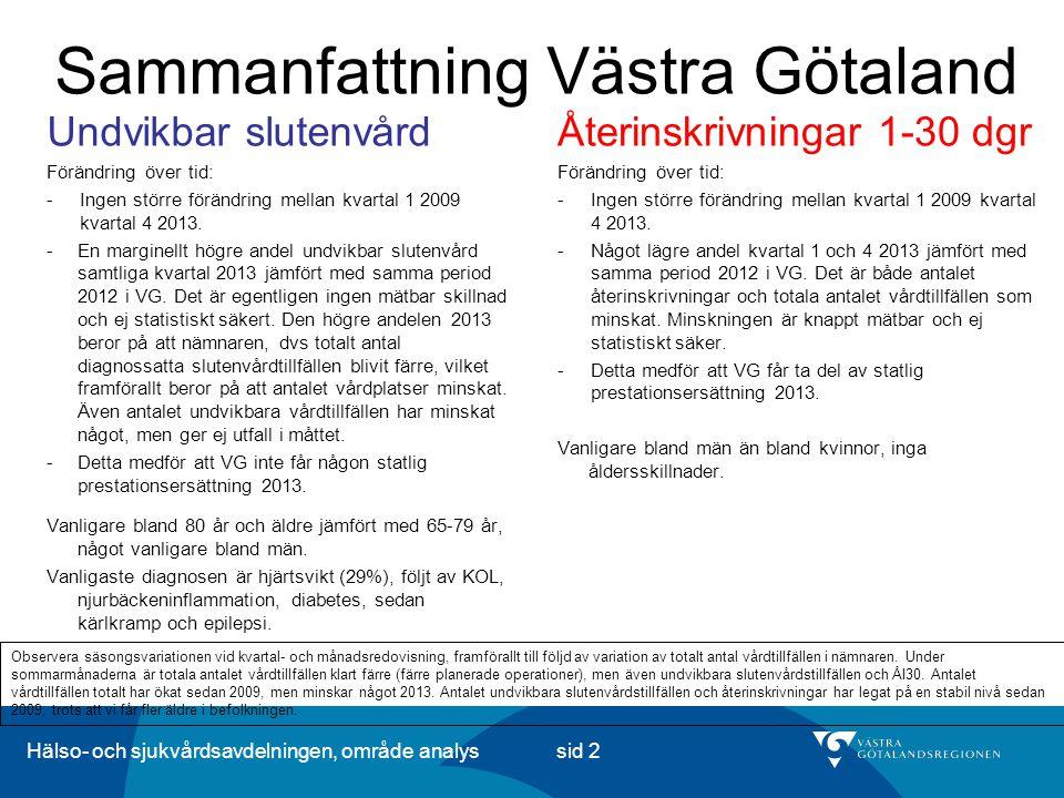 Hälso- och sjukvårdsavdelningen, område analys sid 3 Innehållsförteckning: Sammanfattning Västra Götaland (bild 2) Beskrivning indikatorer (bild 4) Resultat per år och kvartal Västra Götaland – prestationsersättning, tid, ålder och kön (bild 8) Vårdsamverkansområde (bild 20) Hälso- och sjukvårdsnämndsområde (bild 26) Kommun (bild 28) Förvaltning, sjukhus (bild 31) Vårdcentral (35) Resultat per område – sammanfattning, diagram och tabell Fyrbodal (bild 39), Simba (bild 51), LGS (bild 63), Skaraborg (bild 75), Södra Älvsborg (bild 87) * PPT-filen hittas under -www.vgregion.se/analysenhet, -välj rapporter a-ö, under i