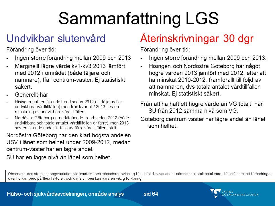 Hälso- och sjukvårdsavdelningen, område analys sid 64 Sammanfattning LGS Återinskrivningar 30 dgr Förändring över tid: -Ingen större förändring mellan 2009 och 2013.