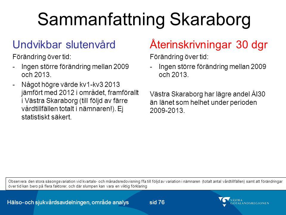 Hälso- och sjukvårdsavdelningen, område analys sid 76 Sammanfattning Skaraborg Återinskrivningar 30 dgr Förändring över tid: -Ingen större förändring mellan 2009 och 2013.