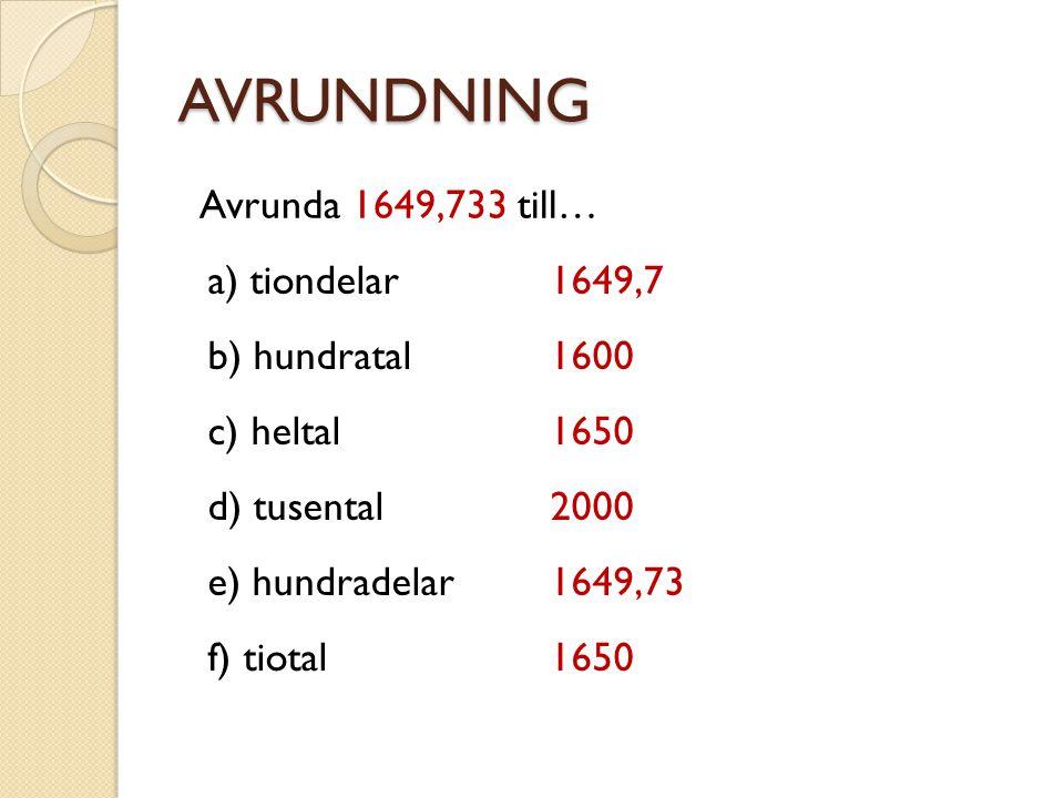 AVRUNDNING Avrunda 1649,733 till… a) tiondelar1649,7 b) hundratal1600 c) heltal1650 d) tusental2000 e) hundradelar1649,73 f) tiotal1650