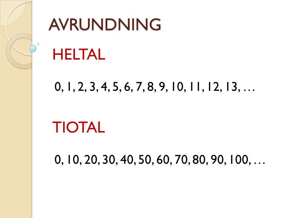 AVRUNDNING HELTAL 0, 1, 2, 3, 4, 5, 6, 7, 8, 9, 10, 11, 12, 13, … TIOTAL 0, 10, 20, 30, 40, 50, 60, 70, 80, 90, 100, …