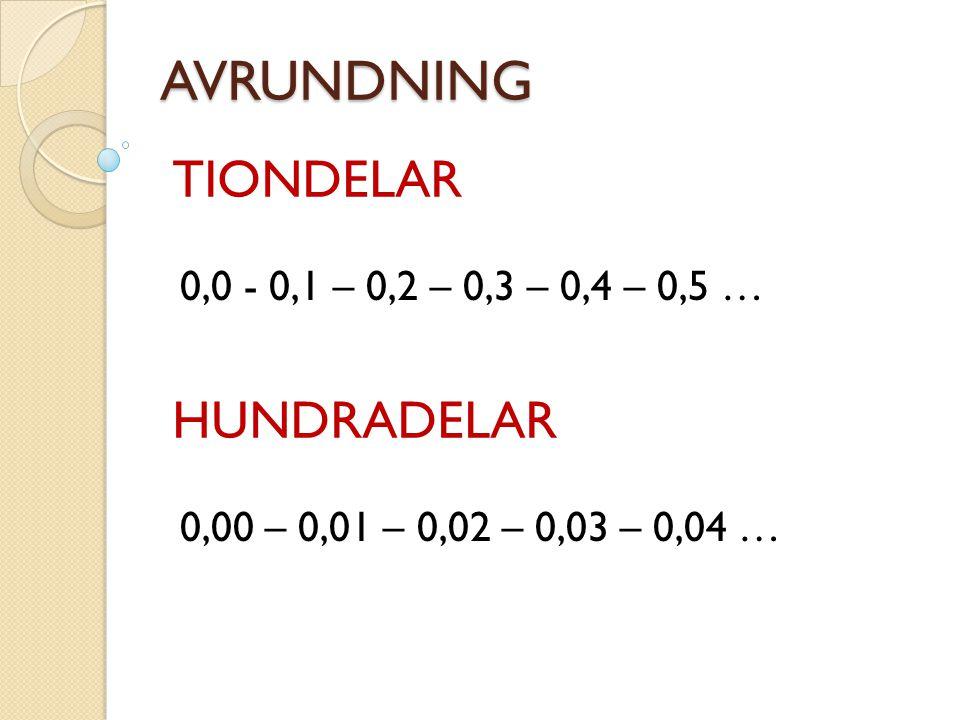 AVRUNDNING TIONDELAR 0,0 - 0,1 – 0,2 – 0,3 – 0,4 – 0,5 … HUNDRADELAR 0,00 – 0,01 – 0,02 – 0,03 – 0,04 …