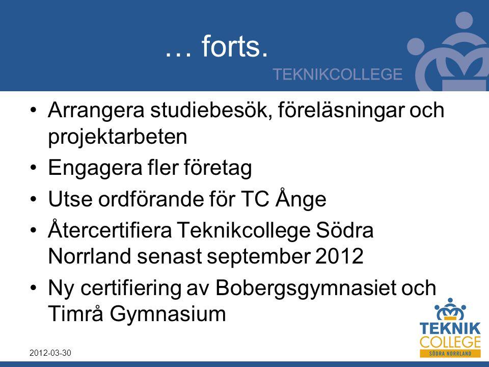… forts. Arrangera studiebesök, föreläsningar och projektarbeten Engagera fler företag Utse ordförande för TC Ånge Återcertifiera Teknikcollege Södra