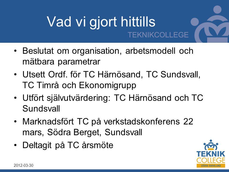 Vad vi gjort hittills Beslutat om organisation, arbetsmodell och mätbara parametrar Utsett Ordf. för TC Härnösand, TC Sundsvall, TC Timrå och Ekonomig