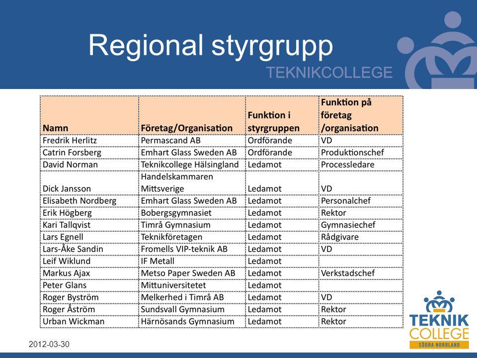Regional styrgrupp 2012-03-30