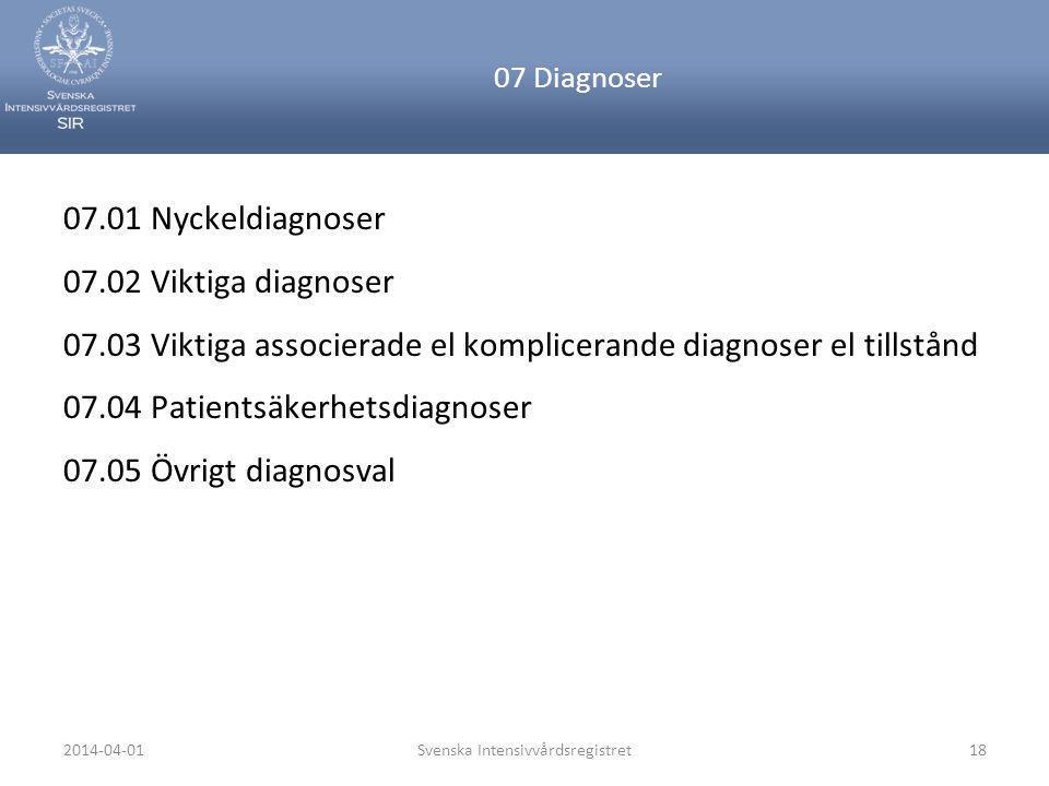 2014-04-01Svenska Intensivvårdsregistret18 07 Diagnoser 07.01 Nyckeldiagnoser 07.02 Viktiga diagnoser 07.03 Viktiga associerade el komplicerande diagn