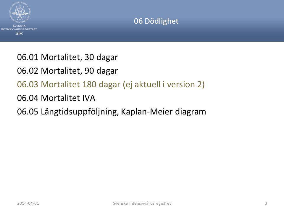 2014-04-01Svenska Intensivvårdsregistret3 06 Dödlighet 06.01 Mortalitet, 30 dagar 06.02 Mortalitet, 90 dagar 06.03 Mortalitet 180 dagar (ej aktuell i