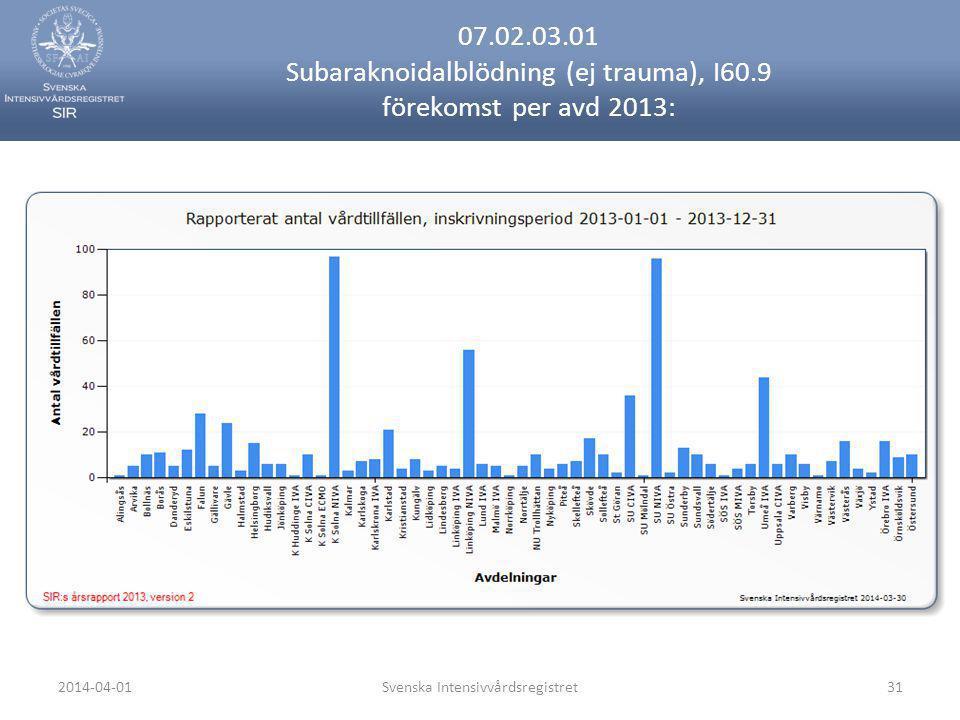 2014-04-01Svenska Intensivvårdsregistret31 07.02.03.01 Subaraknoidalblödning (ej trauma), I60.9 förekomst per avd 2013: