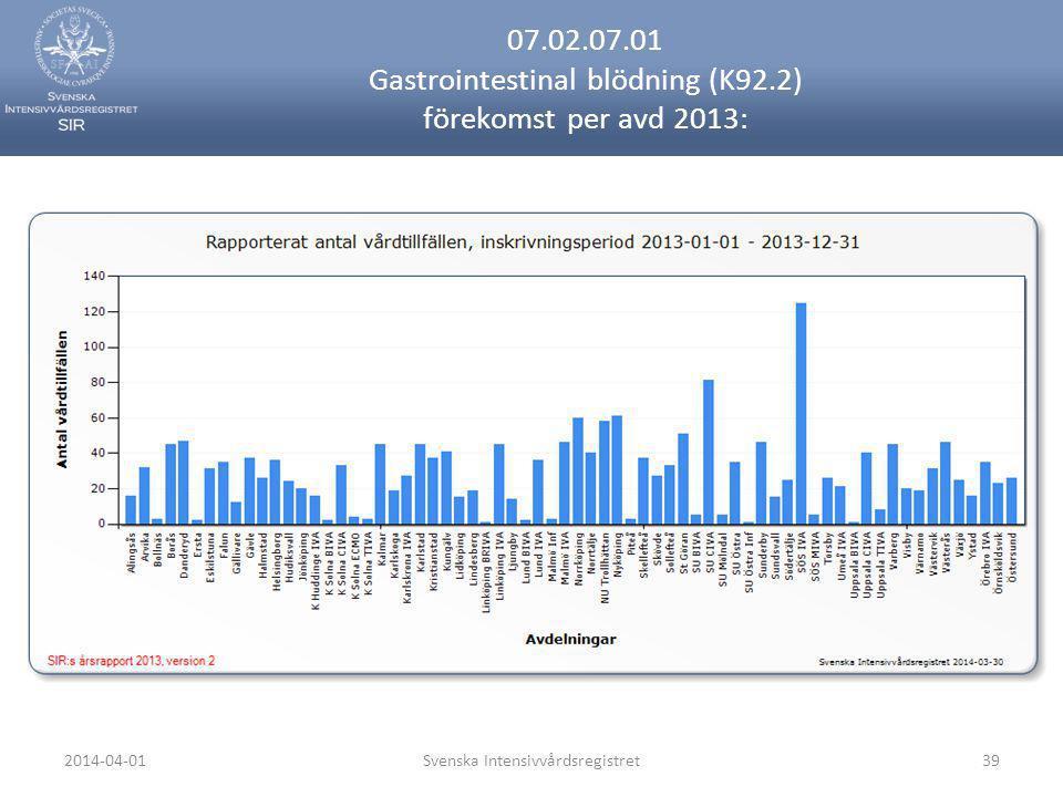 2014-04-01Svenska Intensivvårdsregistret39 07.02.07.01 Gastrointestinal blödning (K92.2) förekomst per avd 2013: