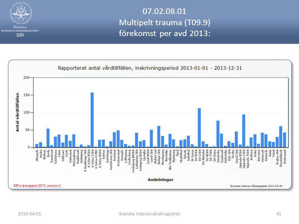 2014-04-01Svenska Intensivvårdsregistret41 07.02.08.01 Multipelt trauma (T09.9) förekomst per avd 2013: