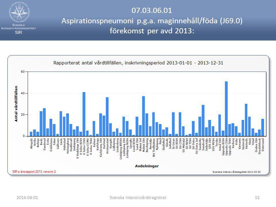 2014-04-01Svenska Intensivvårdsregistret52 07.03.06.01 Aspirationspneumoni p.g.a. maginnehåll/föda (J69.0) förekomst per avd 2013: