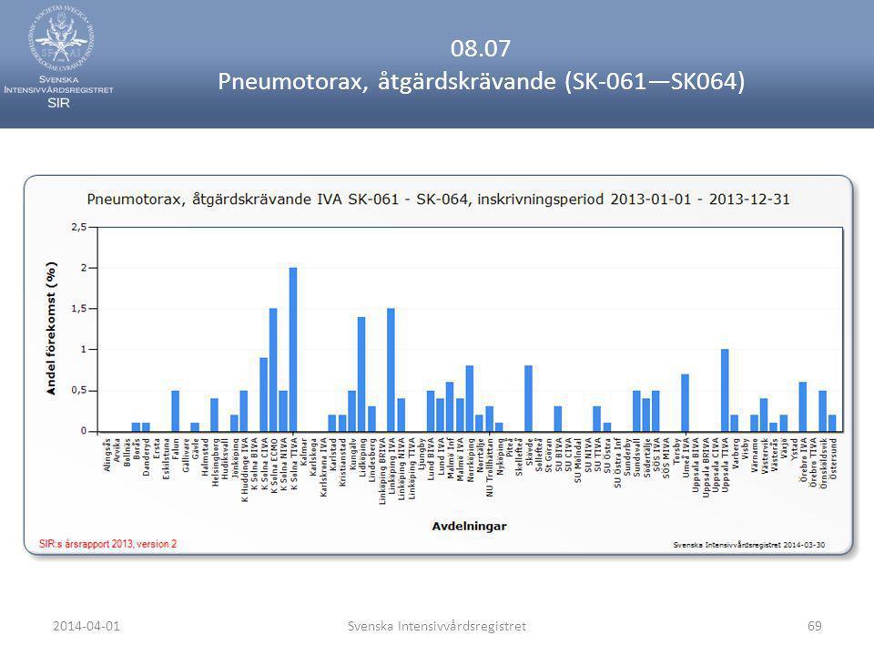 2014-04-01Svenska Intensivvårdsregistret69 08.07 Pneumotorax, åtgärdskrävande (SK-061—SK064)