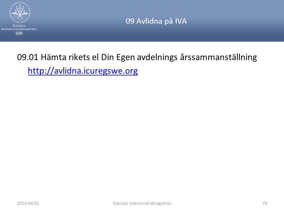 2014-04-01Svenska Intensivvårdsregistret74 09 Avlidna på IVA 09.01 Hämta rikets el Din Egen avdelnings årssammanställning http://avlidna.icuregswe.org