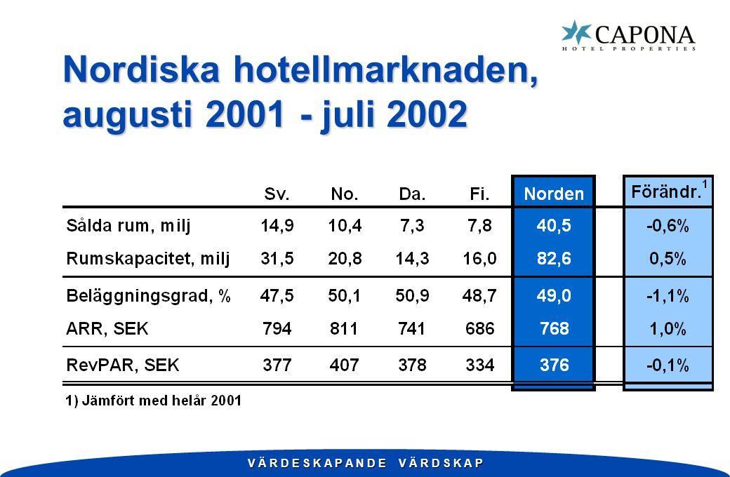 V Ä R D E S K A P A N D E V Ä R D S K A P Nordiska hotellmarknaden, augusti 2001 - juli 2002