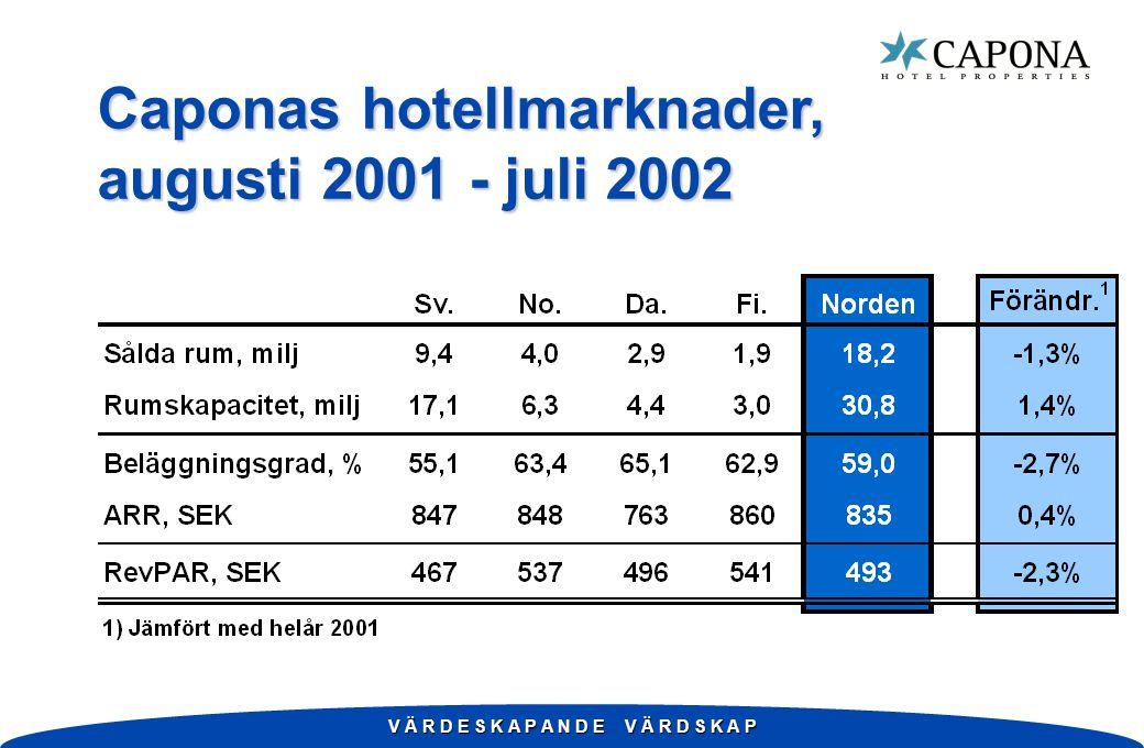 V Ä R D E S K A P A N D E V Ä R D S K A P Caponas hotellmarknader, augusti 2001 - juli 2002