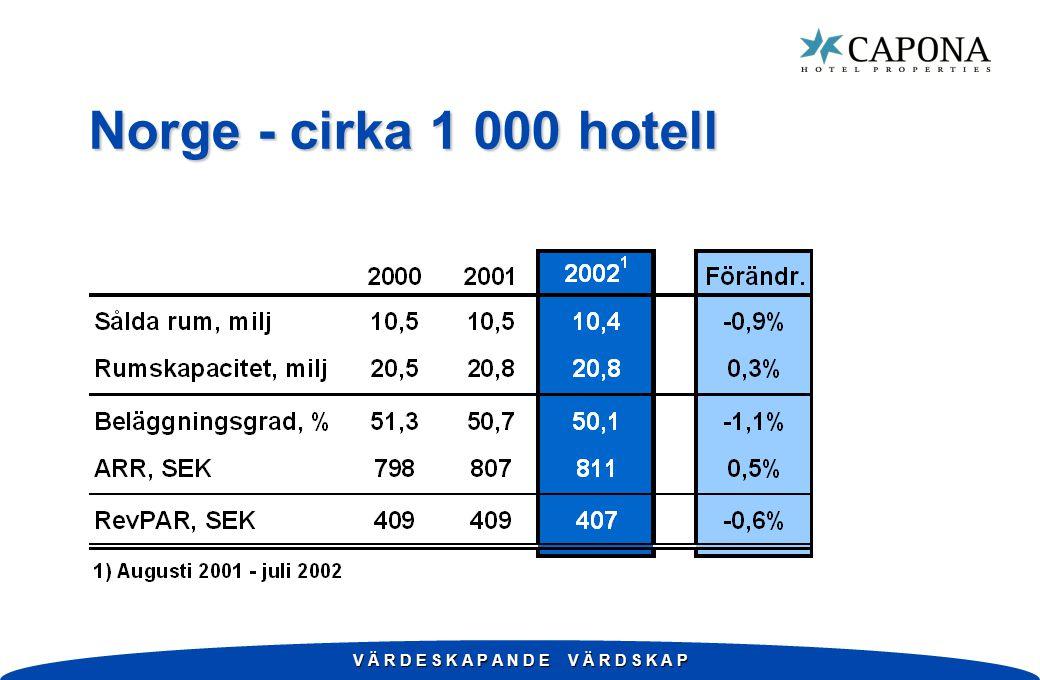 V Ä R D E S K A P A N D E V Ä R D S K A P Norge - cirka 1 000 hotell