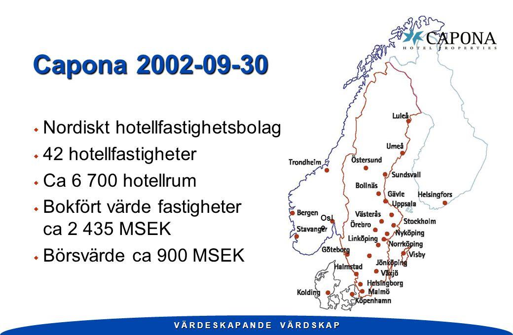Capona 2002-09-30 w Nordiskt hotellfastighetsbolag w 42 hotellfastigheter w Ca 6 700 hotellrum w Bokfört värde fastigheter ca 2 435 MSEK w Börsvärde ca 900 MSEK V Ä R D E S K A P A N D E V Ä R D S K A P Osl o