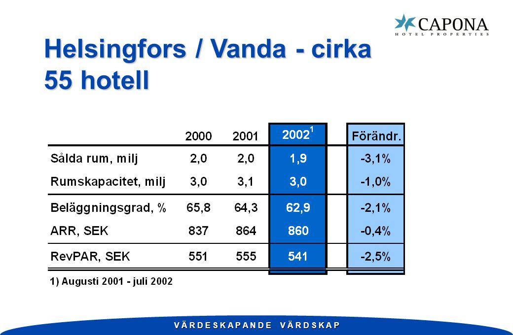 V Ä R D E S K A P A N D E V Ä R D S K A P Helsingfors / Vanda - cirka 55 hotell