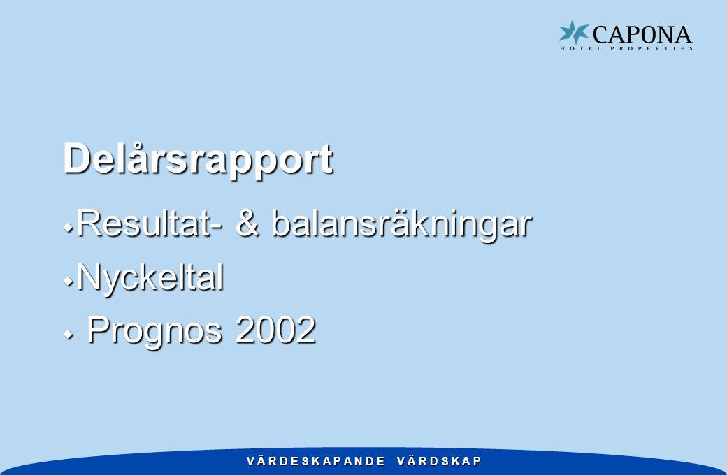 V Ä R D E S K A P A N D E V Ä R D S K A P Delårsrapport w Resultat- & balansräkningar w Nyckeltal w Prognos 2002
