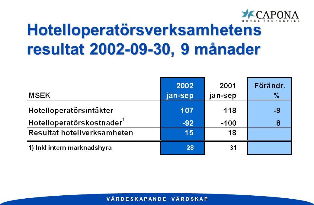 V Ä R D E S K A P A N D E V Ä R D S K A P Hotelloperatörsverksamhetens resultat 2002-09-30, 9 månader