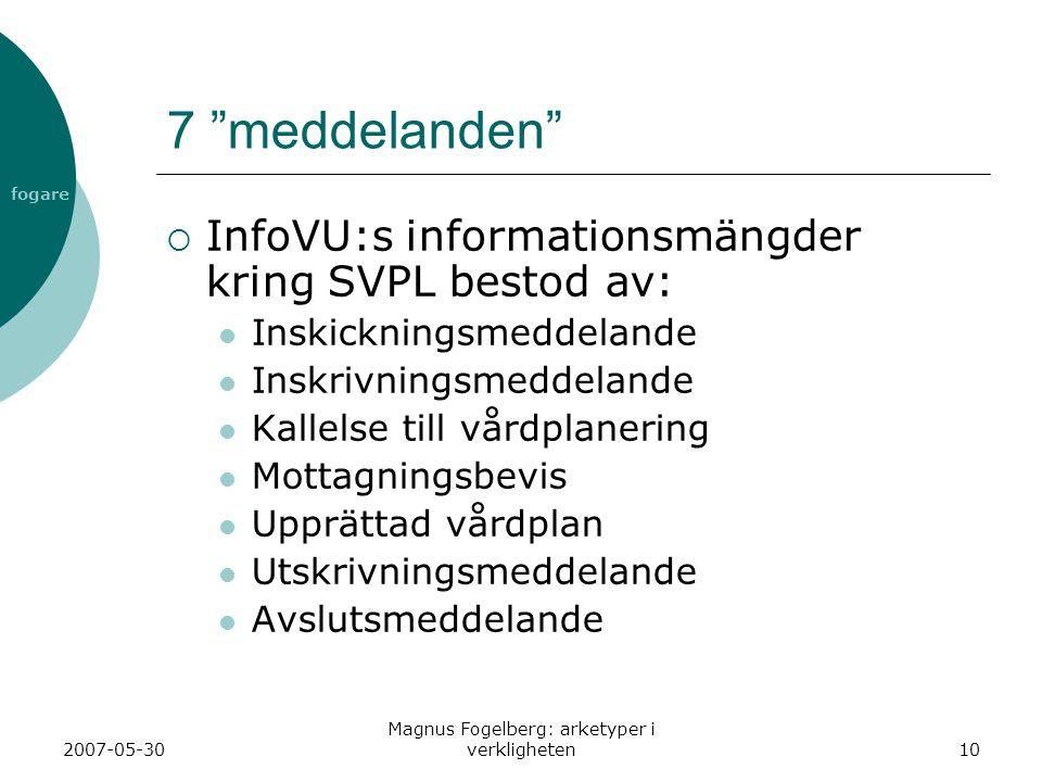 """fogare 2007-05-30 Magnus Fogelberg: arketyper i verkligheten10 7 """"meddelanden""""  InfoVU:s informationsmängder kring SVPL bestod av: Inskickningsmeddel"""