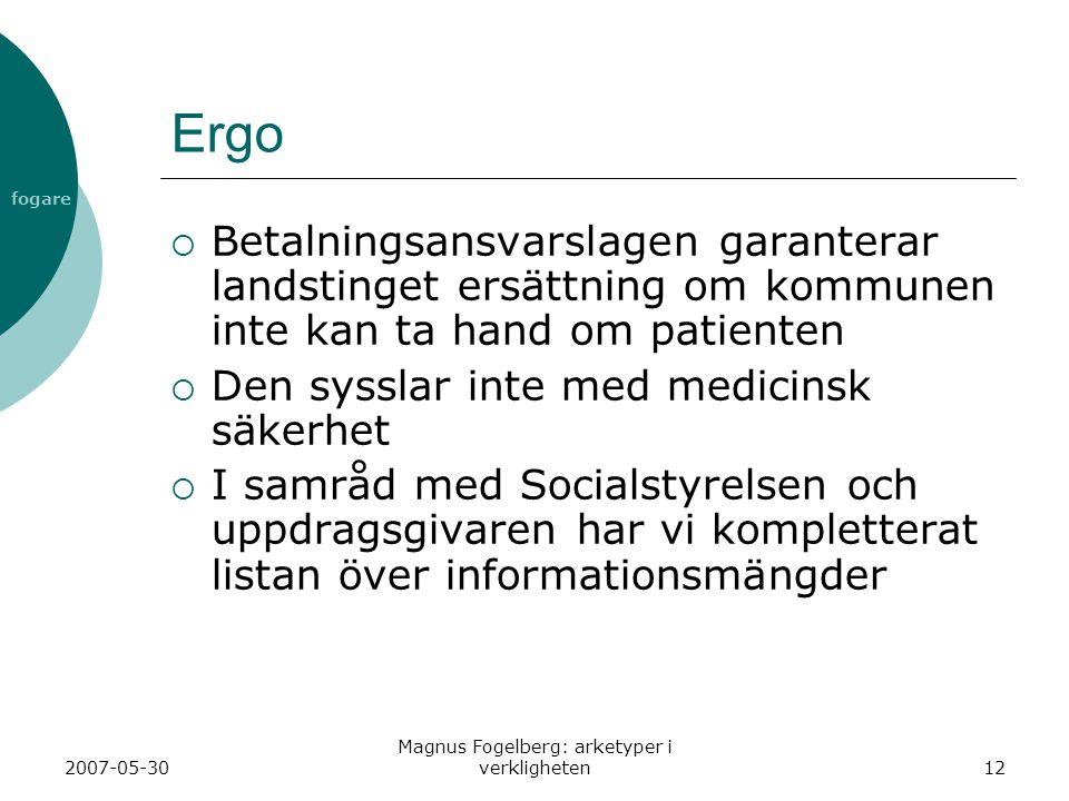 fogare 2007-05-30 Magnus Fogelberg: arketyper i verkligheten12 Ergo  Betalningsansvarslagen garanterar landstinget ersättning om kommunen inte kan ta