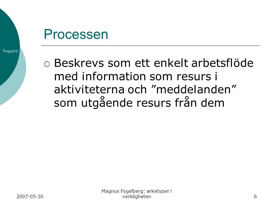 fogare 2007-05-30 Magnus Fogelberg: arketyper i verkligheten6 Processen  Beskrevs som ett enkelt arbetsflöde med information som resurs i aktiviteterna och meddelanden som utgående resurs från dem