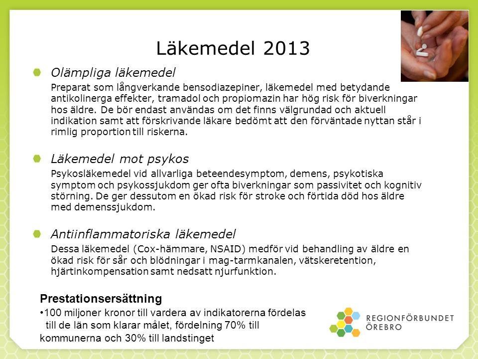 Läkemedel 2013 Olämpliga läkemedel Preparat som långverkande bensodiazepiner, läkemedel med betydande antikolinerga effekter, tramadol och propiomazin