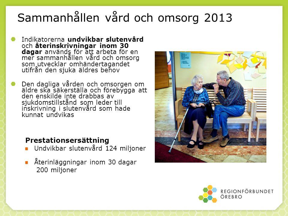 Sammanhållen vård och omsorg 2013 Indikatorerna undvikbar slutenvård och återinskrivningar inom 30 dagar används för att arbeta för en mer sammanhålle
