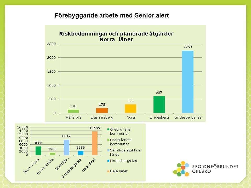 Förebyggande arbete med Senior alert