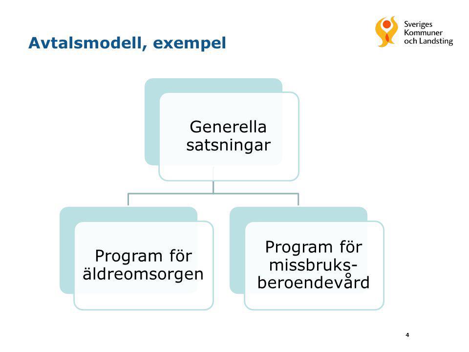 Avtalsmodell, exempel Generella satsningar Program för äldreomsorgen Program för missbruks- beroendevård 4