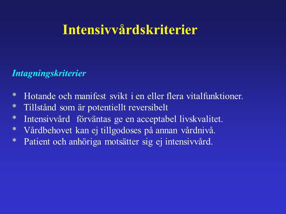Intensivvårdskriterier Intagningskriterier * Hotande och manifest svikt i en eller flera vitalfunktioner.