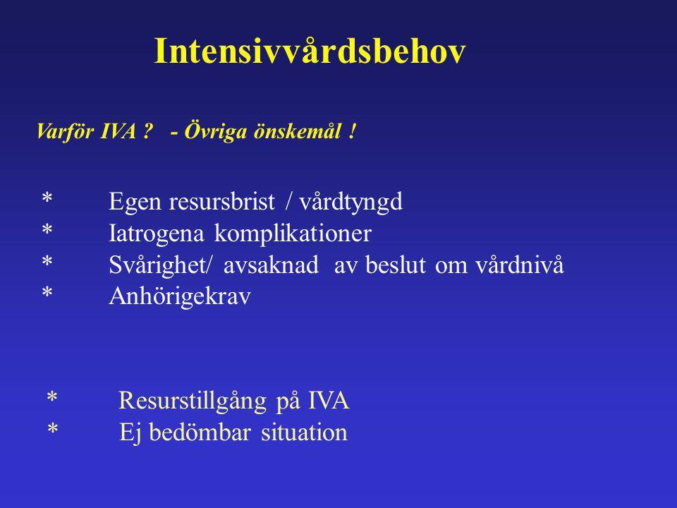 Intensivvårdsbehov Varför IVA .- Övriga önskemål .