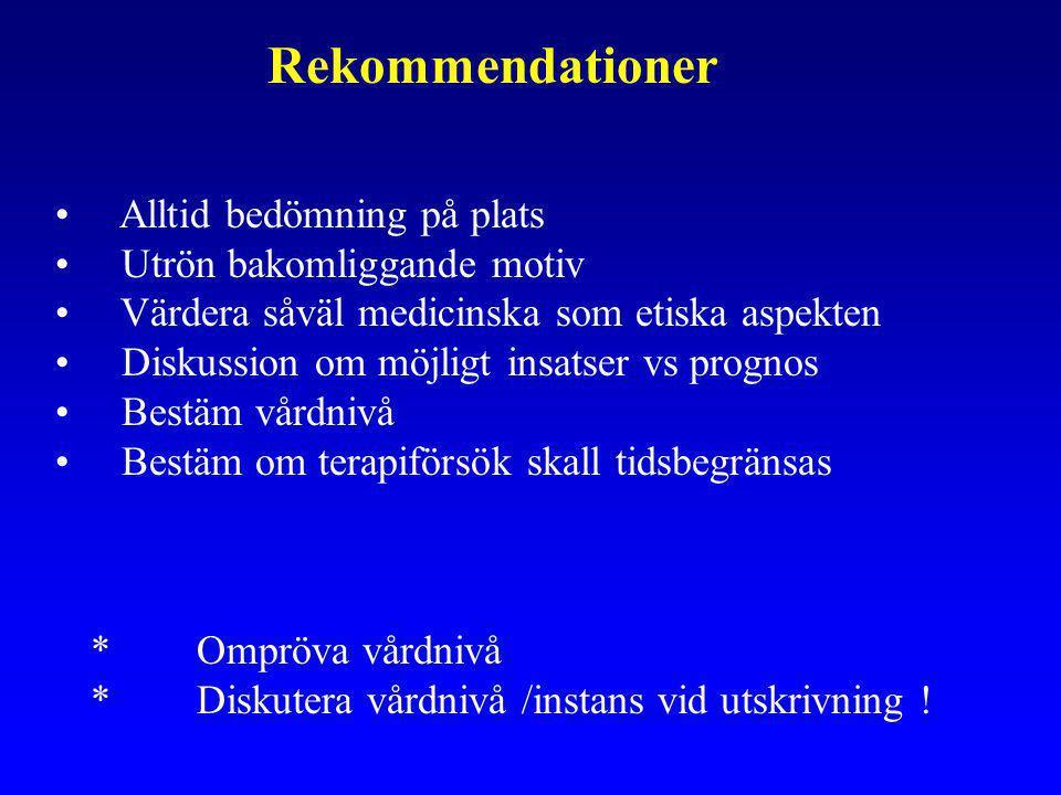 Rekommendationer Alltid bedömning på plats Utrön bakomliggande motiv Värdera såväl medicinska som etiska aspekten Diskussion om möjligt insatser vs prognos Bestäm vårdnivå Bestäm om terapiförsök skall tidsbegränsas *Ompröva vårdnivå *Diskutera vårdnivå /instans vid utskrivning !