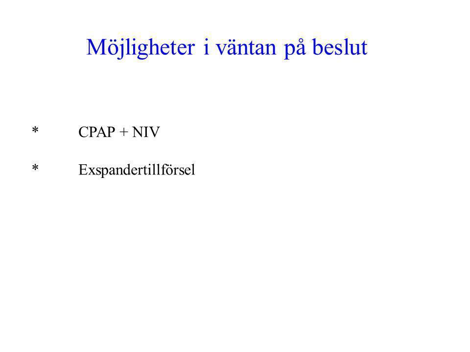 Möjligheter i väntan på beslut *CPAP + NIV *Exspandertillförsel