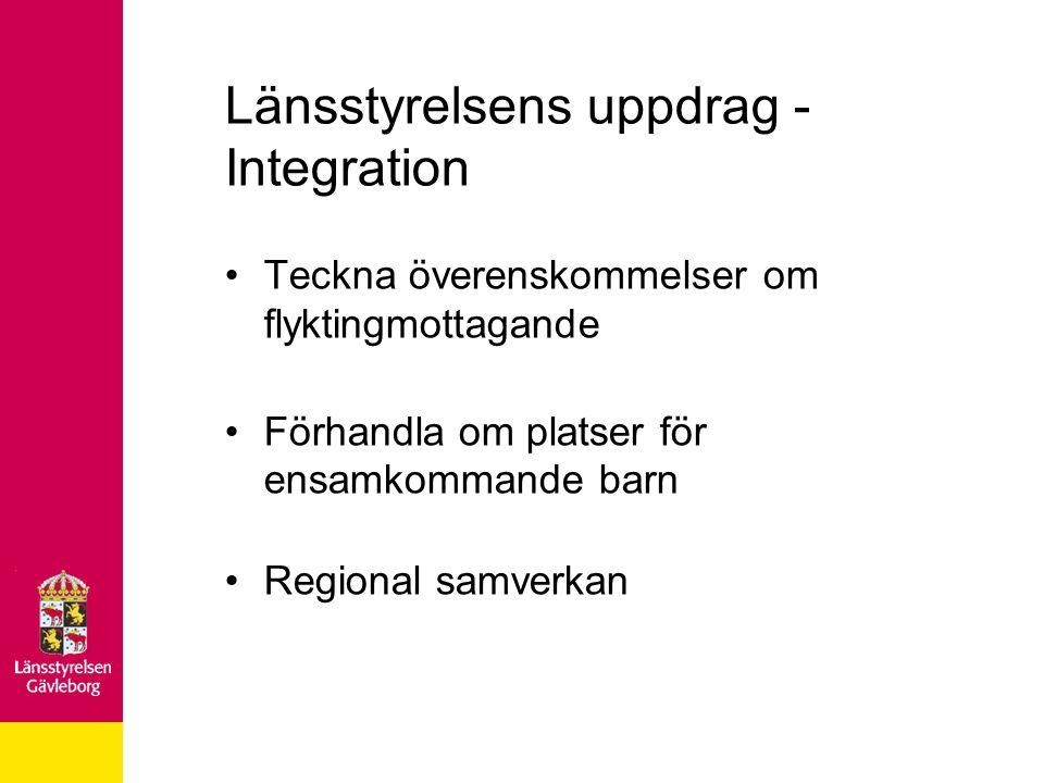 Länsstyrelsens uppdrag - Integration Teckna överenskommelser om flyktingmottagande Förhandla om platser för ensamkommande barn Regional samverkan