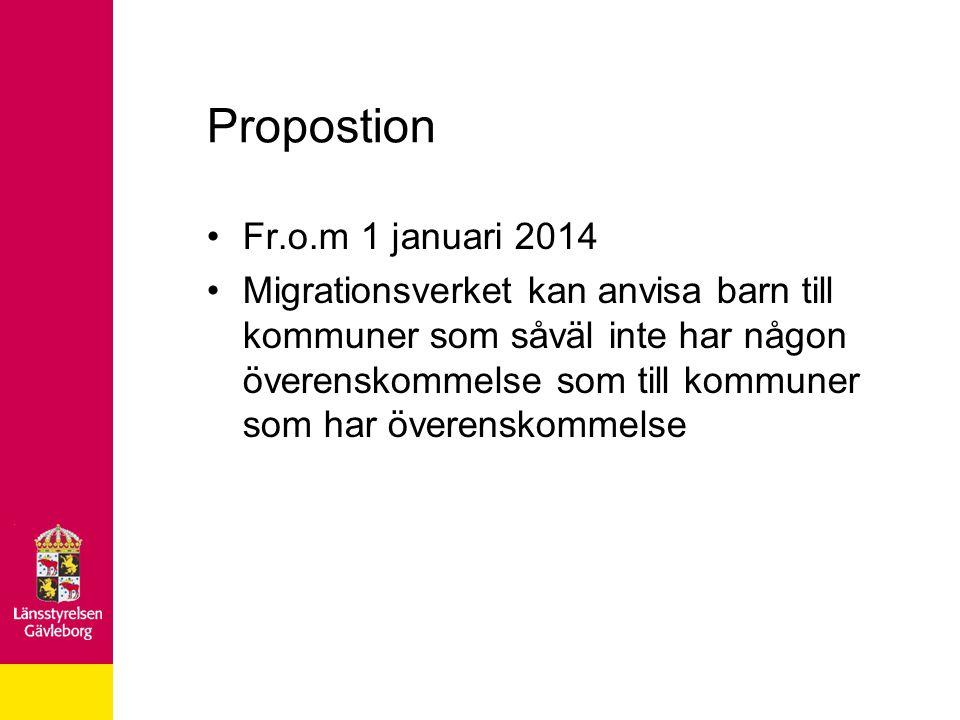 Propostion Fr.o.m 1 januari 2014 Migrationsverket kan anvisa barn till kommuner som såväl inte har någon överenskommelse som till kommuner som har öve