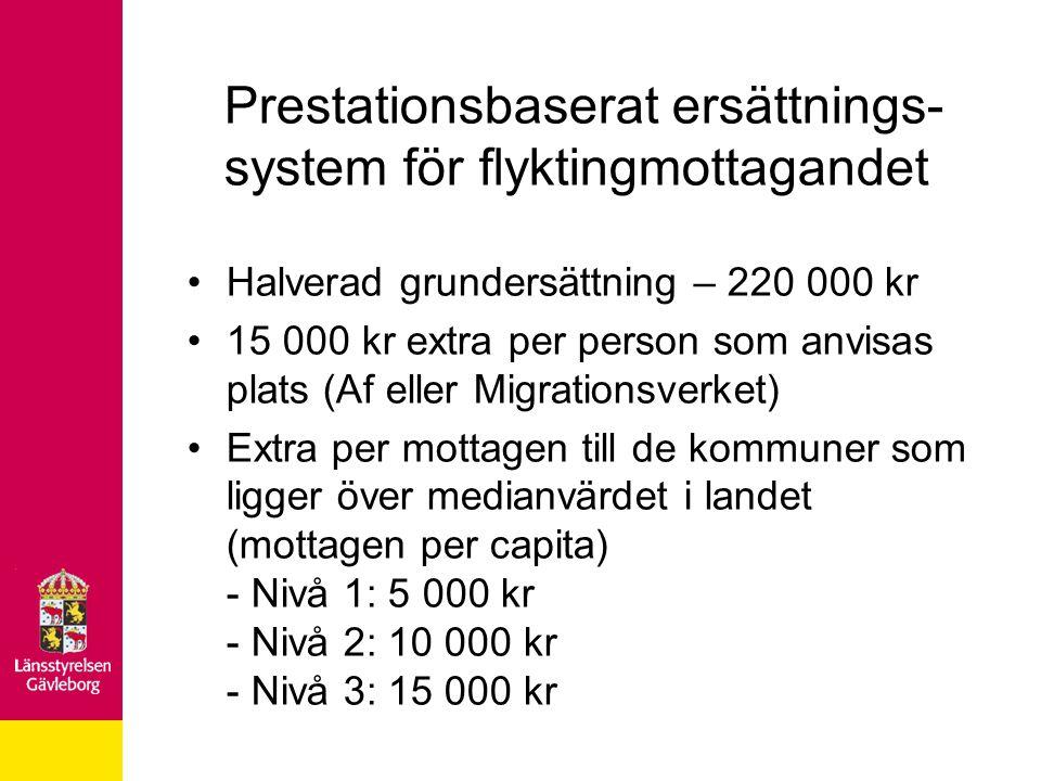 Prestationsbaserat ersättnings- system för flyktingmottagandet Halverad grundersättning – 220 000 kr 15 000 kr extra per person som anvisas plats (Af