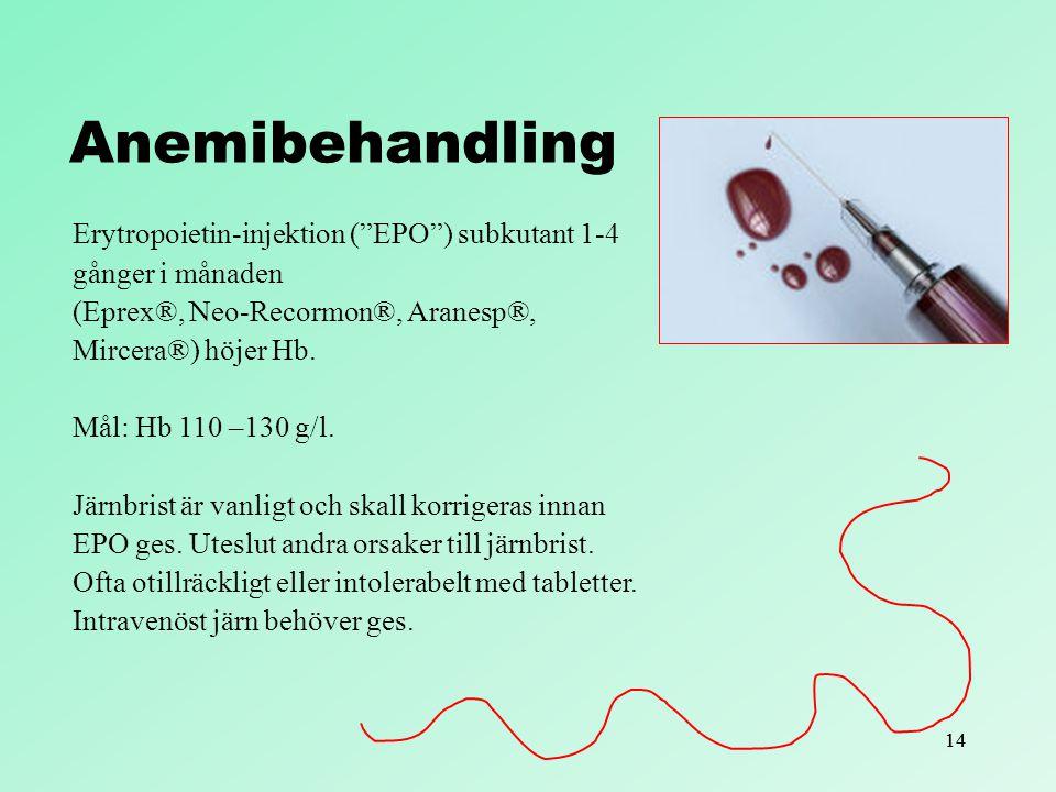 """14 Erytropoietin-injektion (""""EPO"""") subkutant 1-4 gånger i månaden (Eprex®, Neo-Recormon®, Aranesp®, Mircera®) höjer Hb. Mål: Hb 110 –130 g/l. Järnbris"""