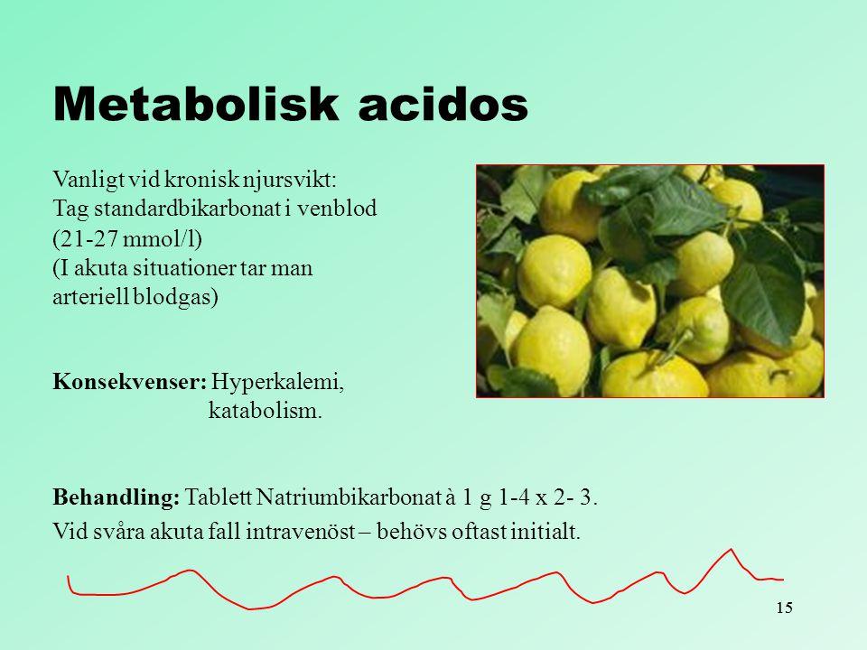 15 Metabolisk acidos Vanligt vid kronisk njursvikt: Tag standardbikarbonat i venblod (21-27 mmol/l) (I akuta situationer tar man arteriell blodgas) Ko