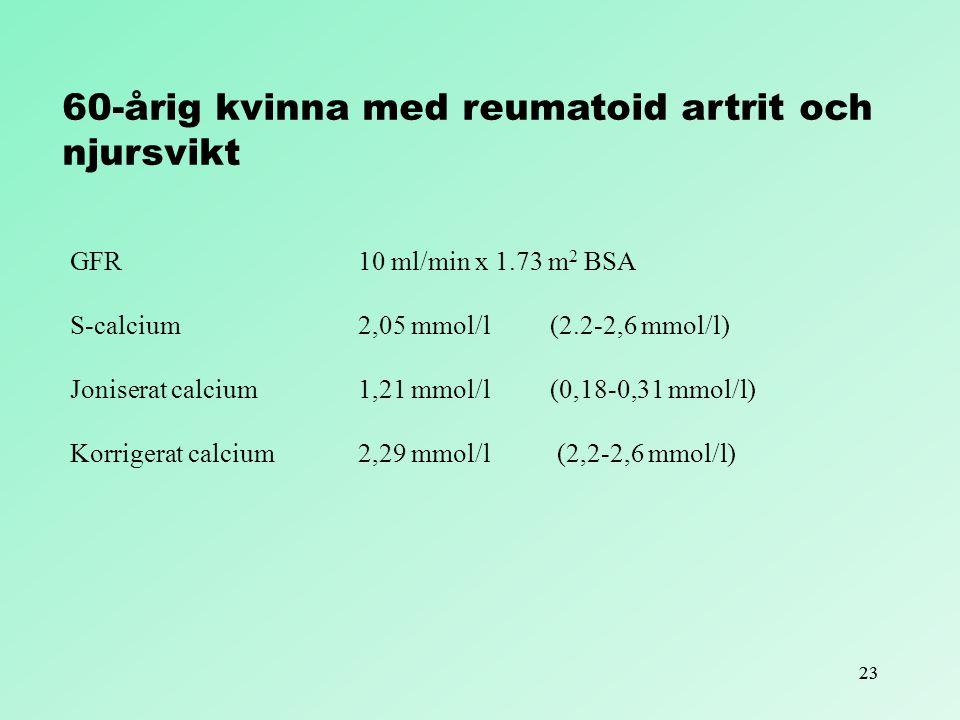 23 60-årig kvinna med reumatoid artrit och njursvikt GFR 10 ml/min x 1.73 m 2 BSA S-calcium 2,05 mmol/l (2.2-2,6 mmol/l) Joniserat calcium 1,21 mmol/l